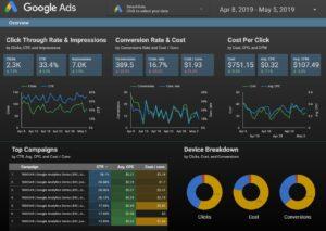 measuring KPIs with google data studio