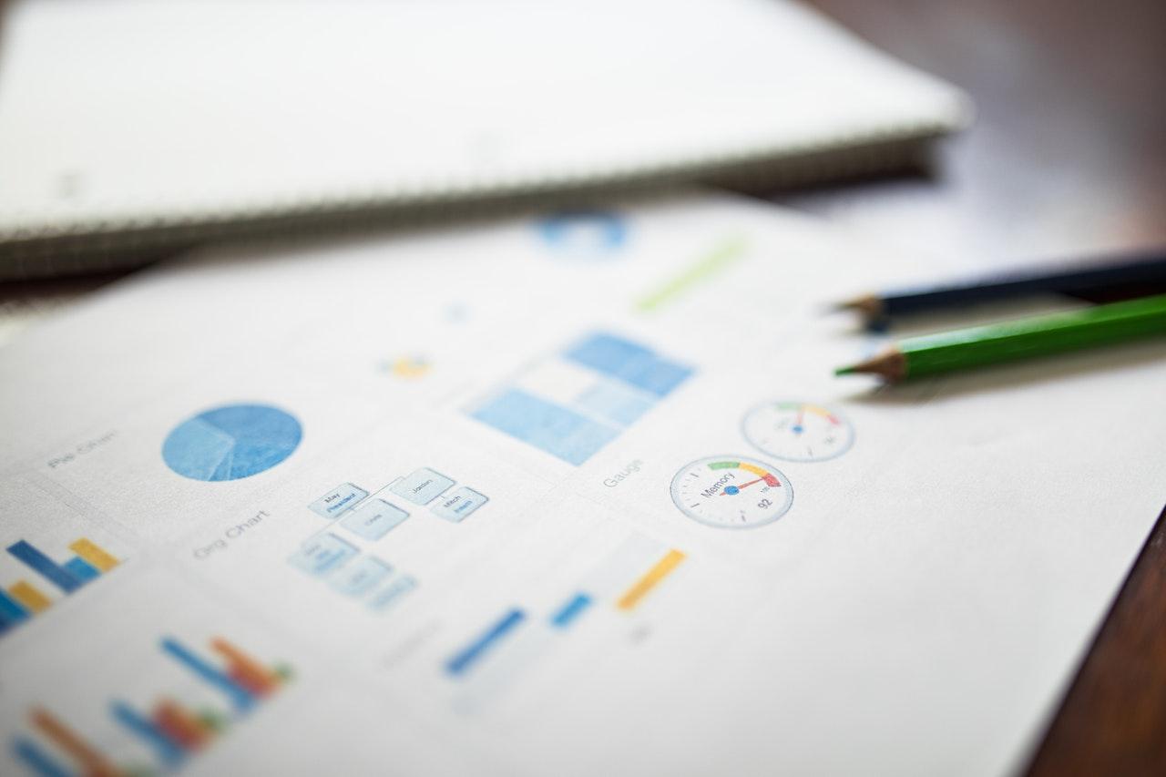measuring KPIs